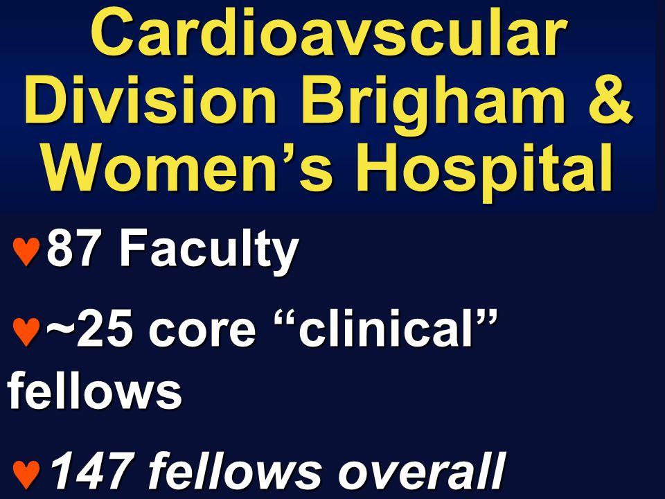 Cardioavscular Division Brigham & Women's Hospital 87 Faculty 87 Faculty ~25 core clinical fellows ~25 core clinical fellows 147 fellows overall 147 fellows overall