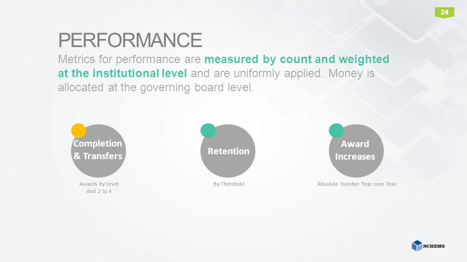 PERFORMANCE Metrics for performance are measured by count and weighted at the institutional level and are uniformly applied. Money is allocated at the