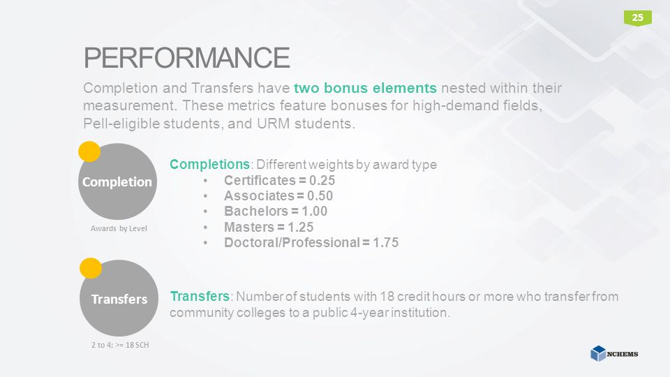 PERFORMANCE Completion and Transfers have two bonus elements nested within their measurement. These metrics feature bonuses for high-demand fields, Pe