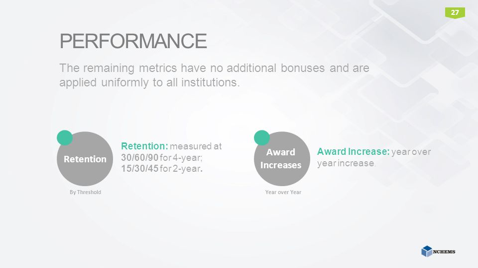 PERFORMANCE The remaining metrics have no additional bonuses and are applied uniformly to all institutions. 27 By ThresholdYear over Year Retention Aw