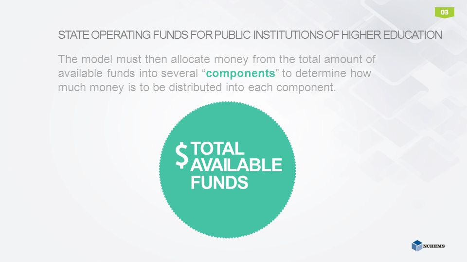FUNDING ALLOCATIONS From the total available funds - Specialty Ed and Direct Grant Programs - are carved out first to ensure they are not included in the model's calculations.