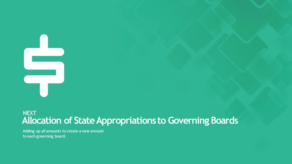 $ NEXT Adding up all amounts to create a new amount to each governing board. Allocation of State Appropriations to Governing Boards