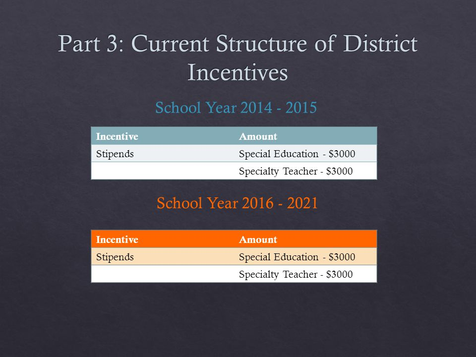 IncentiveAmount StipendsSpecial Education - $3000 Specialty Teacher - $3000 School Year 2014 - 2015 School Year 2016 - 2021 IncentiveAmount StipendsSpecial Education - $3000 Specialty Teacher - $3000