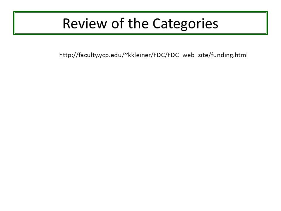 Review of the Categories http://faculty.ycp.edu/~kkleiner/FDC/FDC_web_site/funding.html