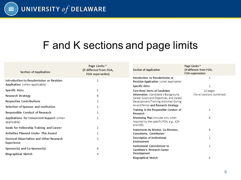 F and K sections and page limits Section of Application Page Limits * (if different from FOA, FOA supersedes) Introduction to Resubmission or Revision