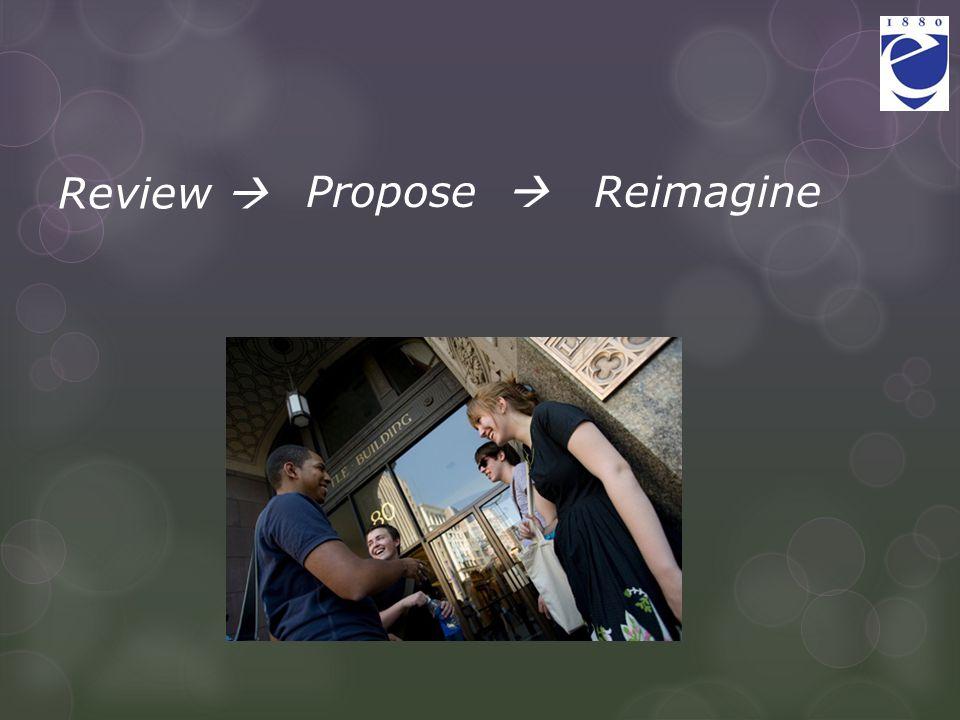 Review  Propose  Reimagine