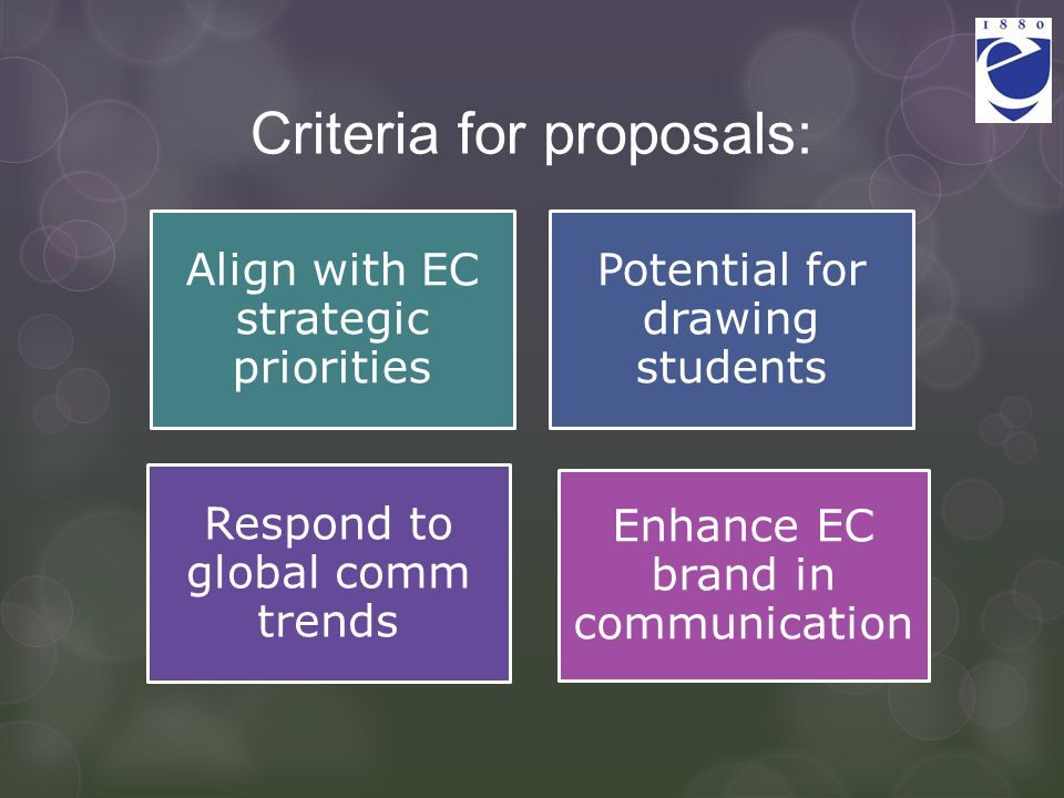 Criteria for proposals: Align with EC strategic priorities Potential for drawing students Respond to global comm trends Enhance EC brand in communication