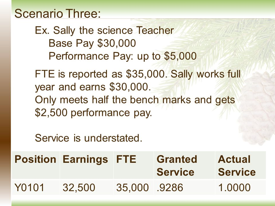 FTE is reported as $35,000. Sally works full year and earns $30,000. Only meets half the bench marks and gets $2,500 performance pay. Service is under