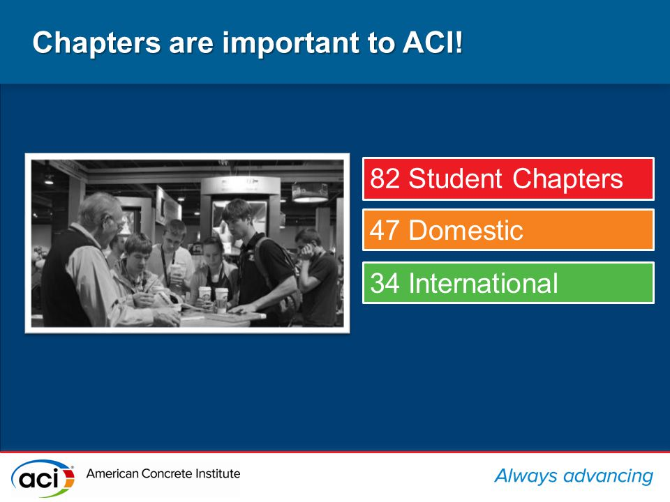 Chapters are important to ACI! 82 Student Chapters 47 Domestic 34 International