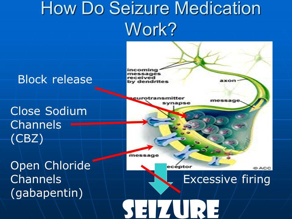 How Do Seizure Medication Work? Close Sodium Channels (CBZ) Open Chloride Channels (gabapentin) Block release Excessive firing SEIZURE