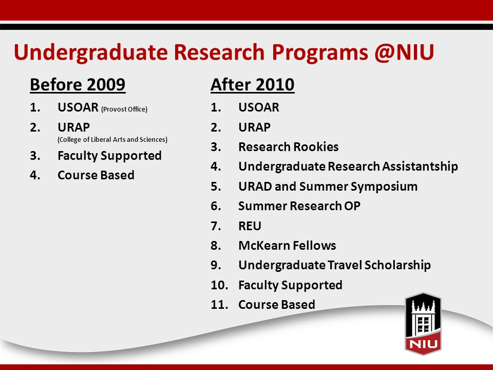 Before 2009 1.USOAR (Provost Office) 2.URAP (College of Liberal Arts and Sciences) 3.Faculty Supported 4.Course Based After 2010 1.USOAR 2.URAP 3.Research Rookies 4.Undergraduate Research Assistantship 5.URAD and Summer Symposium 6.Summer Research OP 7.REU 8.McKearn Fellows 9.Undergraduate Travel Scholarship 10.Faculty Supported 11.Course Based Undergraduate Research Programs @NIU