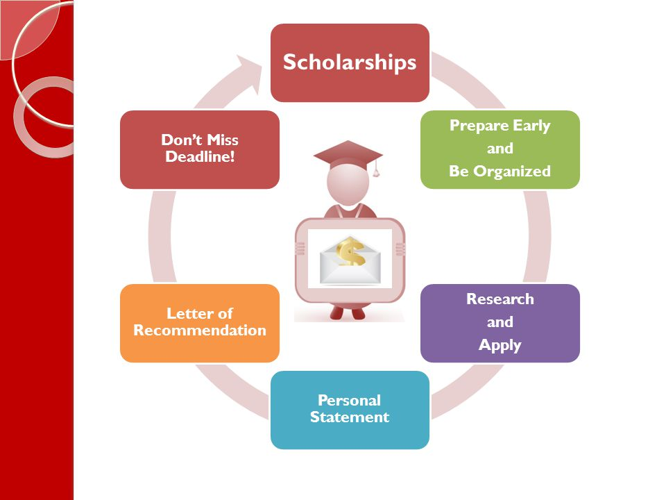 Scholarships Prepare Early and Be Organized Research and Apply Personal Statement Letter of Recommendation Don't Miss Deadline!
