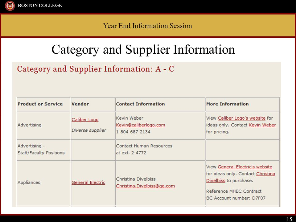 Year End Information Session BOSTON COLLEGE 15 Category and Supplier Information