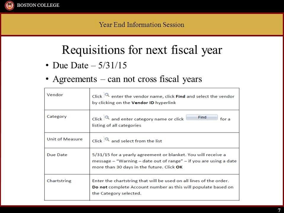 Year End Information Session BOSTON COLLEGE 8 Entering the correct Budget Date to charge next fiscal year Click Details tab – enter the budget date for next fiscal year – 6/7/14