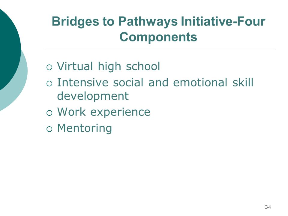 Bridges to Pathways Initiative-Four Components  Virtual high school  Intensive social and emotional skill development  Work experience  Mentoring 34