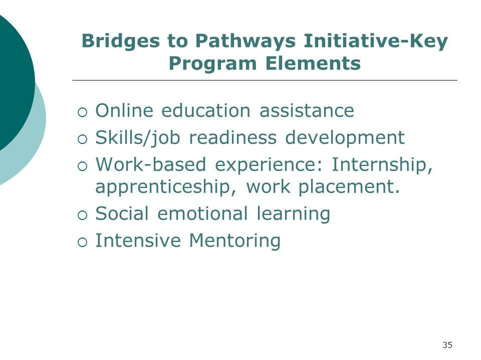 Bridges to Pathways Initiative-Key Program Elements  Online education assistance  Skills/job readiness development  Work-based experience: Internship, apprenticeship, work placement.