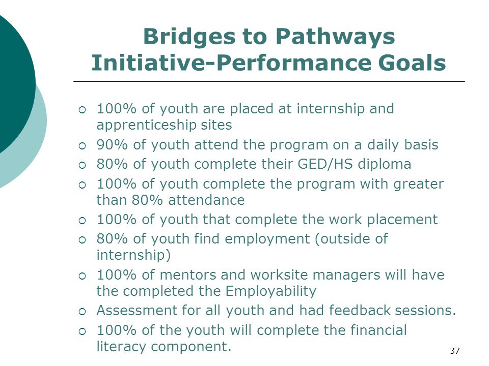 Bridges to Pathways Initiative-Performance Goals  100% of youth are placed at internship and apprenticeship sites  90% of youth attend the program on a daily basis  80% of youth complete their GED/HS diploma  100% of youth complete the program with greater than 80% attendance  100% of youth that complete the work placement  80% of youth find employment (outside of internship)  100% of mentors and worksite managers will have the completed the Employability  Assessment for all youth and had feedback sessions.