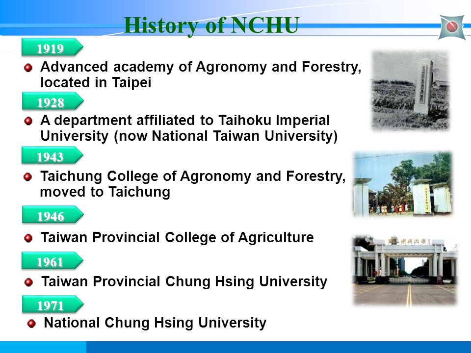 History of NCHU 19191919 Advanced academy of Agronomy and Forestry, located in Taipei 19281928 A department affiliated to Taihoku Imperial University (now National Taiwan University) 19431943 Taichung College of Agronomy and Forestry, moved to Taichung 19461946 Taiwan Provincial College of Agriculture 19611961 Taiwan Provincial Chung Hsing University 19711971 National Chung Hsing University