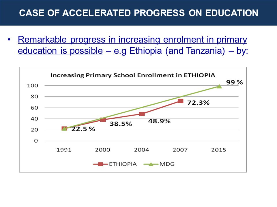 CASE OF ACCELERATED PROGRESS ON EDUCATION Remarkable progress in increasing enrolment in primary education is possible – e.g Ethiopia (and Tanzania) – by:
