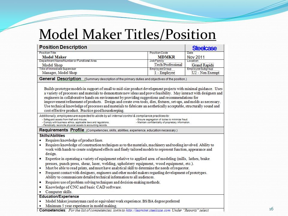 16 Model Maker Titles/Position