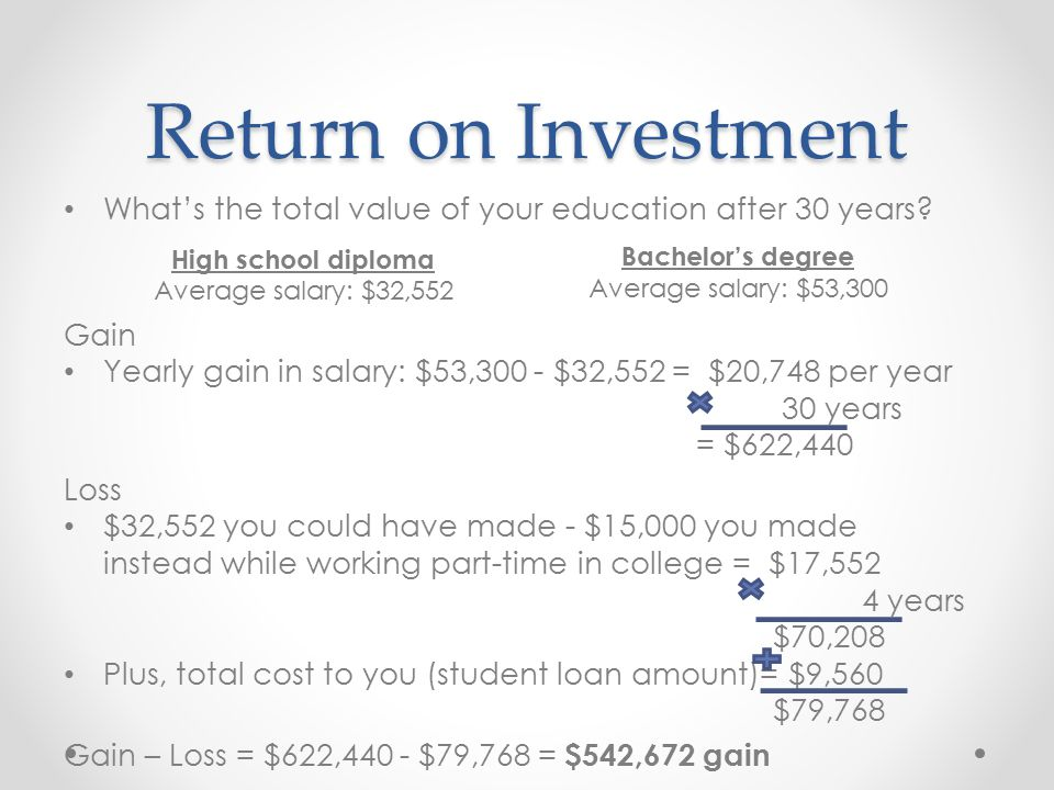 Return on Investment What's the total value of your education after 30 years.