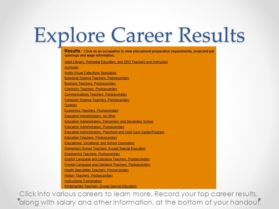 Explore Career Results Click into various careers to learn more.