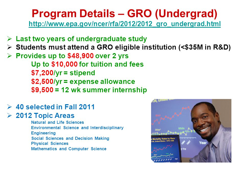 Program Details – GRO (Undergrad) http://www.epa.gov/ncer/rfa/2012/2012_gro_undergrad.html http://www.epa.gov/ncer/rfa/2012/2012_gro_undergrad.html  Last two years of undergraduate study  Students must attend a GRO eligible institution (<$35M in R&D)  Provides up to $48,900 over 2 yrs Up to $10,000 for tuition and fees $7,200/yr = stipend $2,500/yr = expense allowance $9,500 = 12 wk summer internship  40 selected in Fall 2011  2012 Topic Areas Natural and Life Sciences Environmental Science and Interdisciplinary Engineering Social Sciences and Decision Making Physical Sciences Mathematics and Computer Science