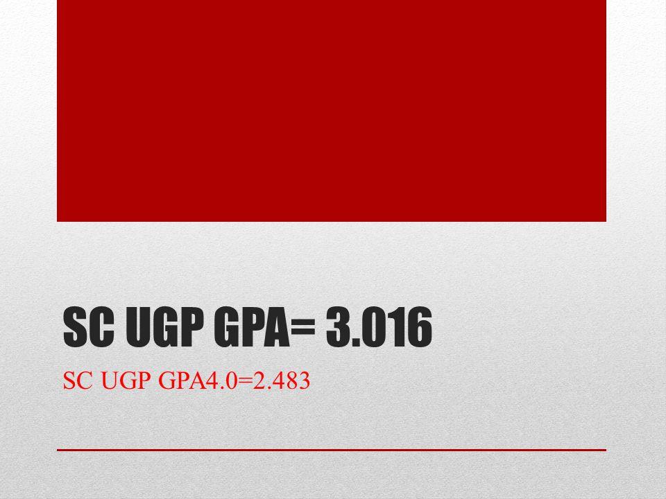SC UGP GPA= 3.016 SC UGP GPA4.0=2.483