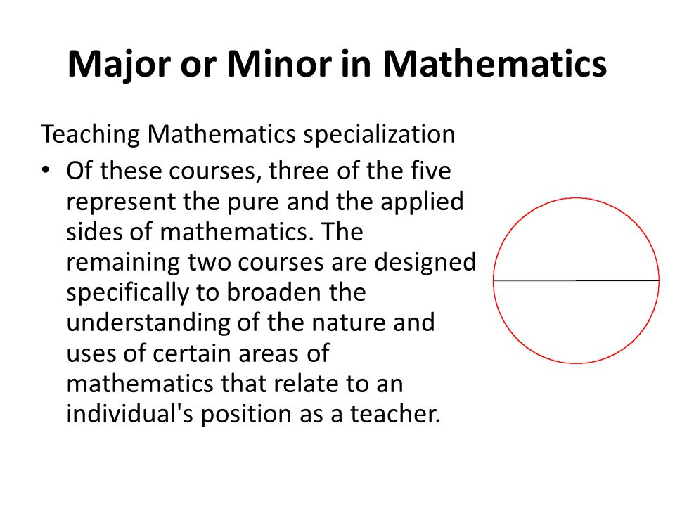 Major or Minor in Mathematics Teaching Mathematics specialization Of these courses, three of the five represent the pure and the applied sides of mathematics.