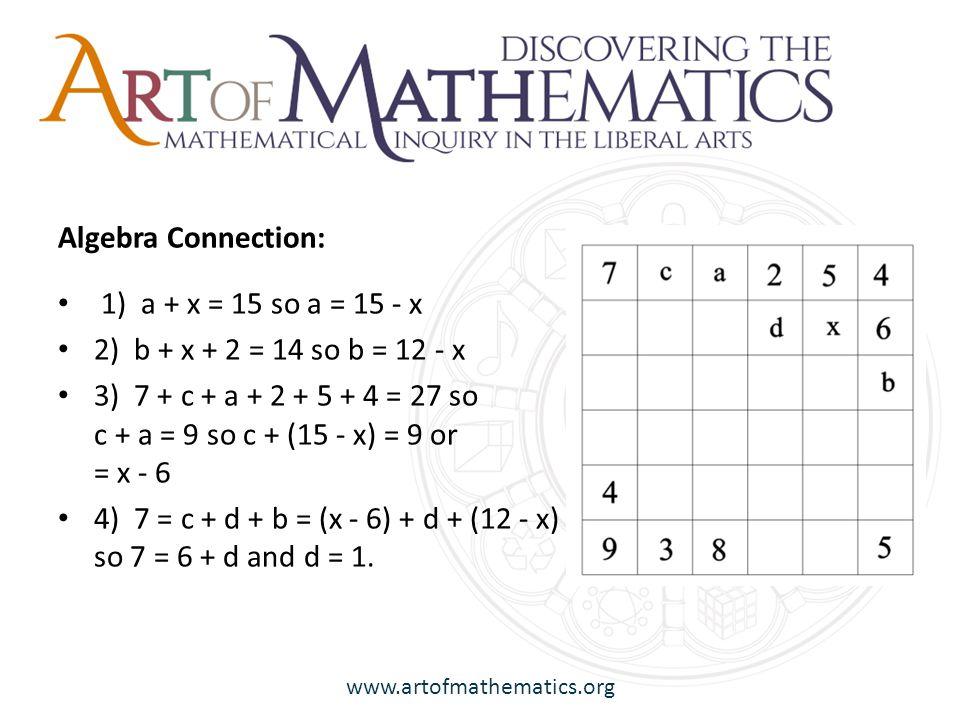 www.artofmathematics.org 1) a + x = 15 so a = 15 - x 2) b + x + 2 = 14 so b = 12 - x 3) 7 + c + a + 2 + 5 + 4 = 27 so c + a = 9 so c + (15 - x) = 9 or c = x - 6 4) 7 = c + d + b = (x - 6) + d + (12 - x) so 7 = 6 + d and d = 1.
