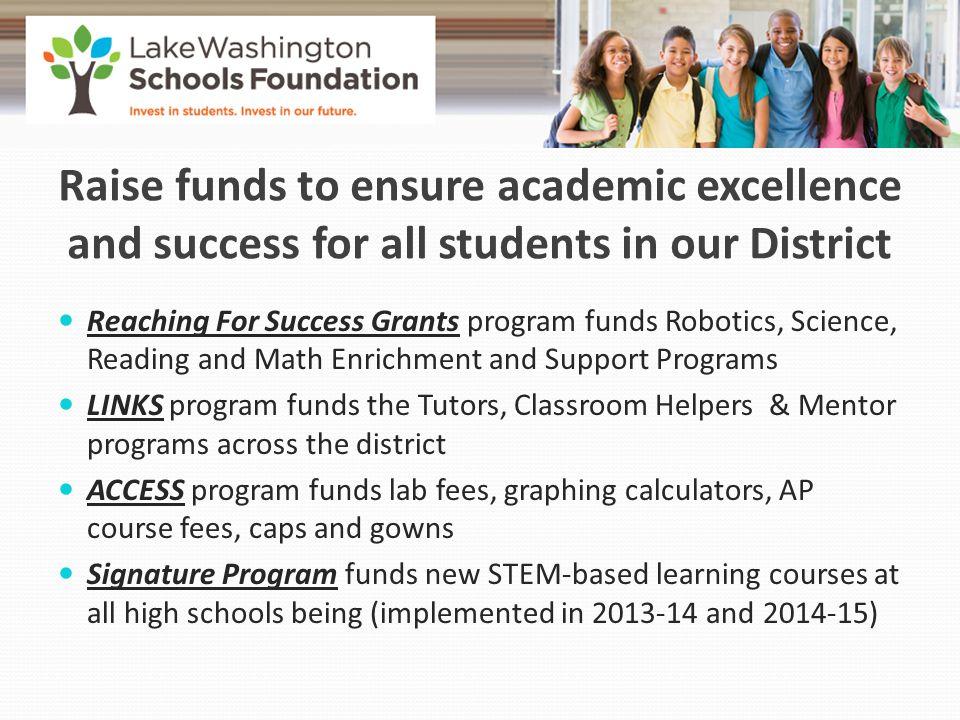 Introduction www.lwsf.org/teachers Program Guidelines Grant Application Grant Checklist