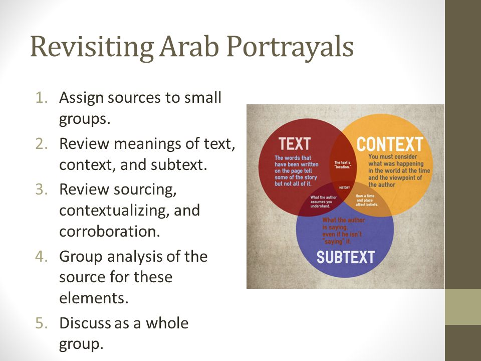 Revisiting Arab Portrayals 1.Assign sources to small groups.