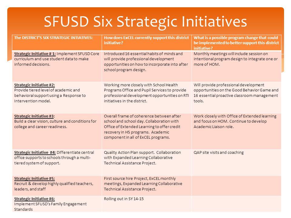 SFUSD SIX STRATEGIES & ExCEL