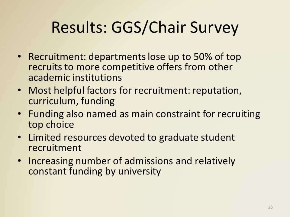 Results: GGS/Chair Survey (cont.) Graduate Stipends have major impact on undergraduate education through graduate teaching Stipends also have major impact on research in departments Compensation of graduate students was ranked as below average by high number of respondents External funding is either not available or low -> departments pay low salaries to meet teaching and research needs 14