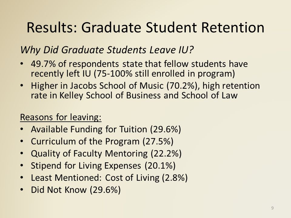 Results: Graduate Student Funding and Stipends Impact of Stipends on Graduate Life and Education at IU.