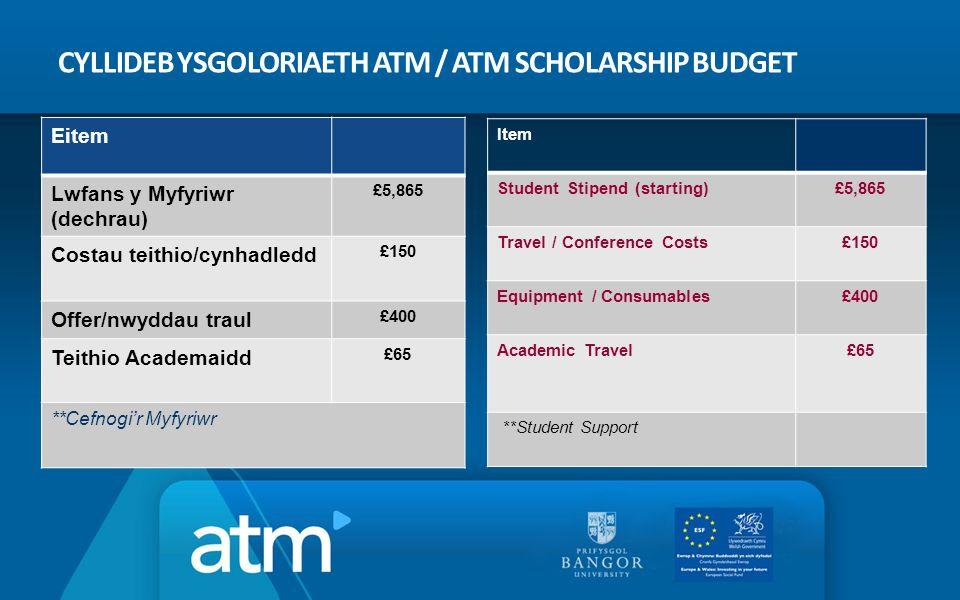 CYLLIDEB YSGOLORIAETH ATM / ATM SCHOLARSHIP BUDGET Eitem Lwfans y Myfyriwr (dechrau) £5,865 Costau teithio/cynhadledd £150 Offer/nwyddau traul £400 Te