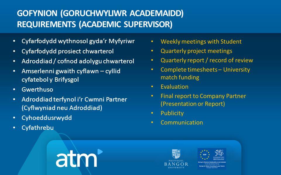 GOFYNION (GORUCHWYLIWR ACADEMAIDD) REQUIREMENTS (ACADEMIC SUPERVISOR) Cyfarfodydd wythnosol gyda'r Myfyriwr Cyfarfodydd prosiect chwarterol Adroddiad