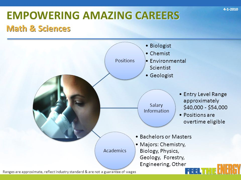 EMPOWERING AMAZING CAREERS Math & Sciences Positions Biologist Chemist Environmental Scientist Geologist Salary Information Entry Level Range approximately $40,000 - $54,000 Positions are overtime eligible Academics Bachelors or Masters Majors: Chemistry, Biology, Physics, Geology, Forestry, Engineering, Other Ranges are approximate, reflect industry standard & are not a guarantee of wages 4-1-2010