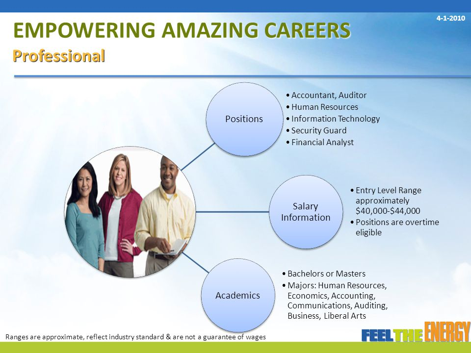 EMPOWERING AMAZING CAREERS Professional Positions Accountant, Auditor Human Resources Information Technology Security Guard Financial Analyst Salary Information Entry Level Range approximately $40,000-$44,000 Positions are overtime eligible Academics Bachelors or Masters Majors: Human Resources, Economics, Accounting, Communications, Auditing, Business, Liberal Arts Ranges are approximate, reflect industry standard & are not a guarantee of wages 4-1-2010
