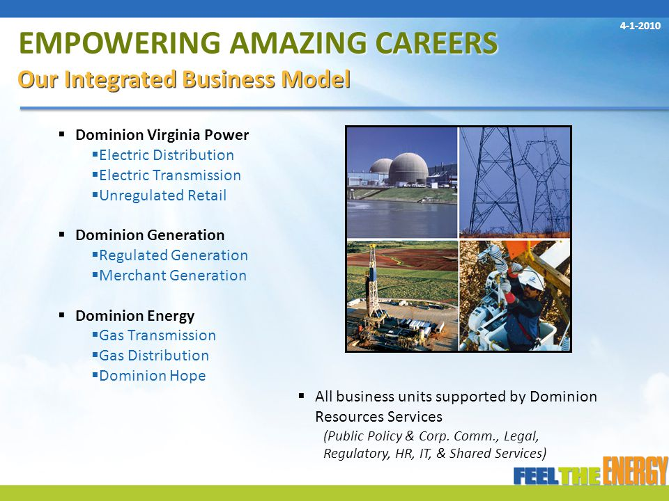 EMPOWERING AMAZING CAREERS Our Integrated Business Model  Dominion Virginia Power  Electric Distribution  Electric Transmission  Unregulated Retail  Dominion Generation  Regulated Generation  Merchant Generation  Dominion Energy  Gas Transmission  Gas Distribution  Dominion Hope  All business units supported by Dominion Resources Services (Public Policy & Corp.