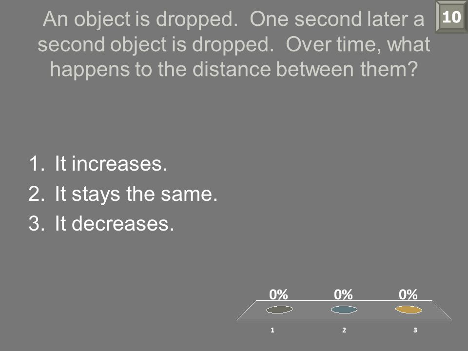 An object is dropped. One second later a second object is dropped. Over time, what happens to the distance between them? 10 1.It increases. 2.It stays