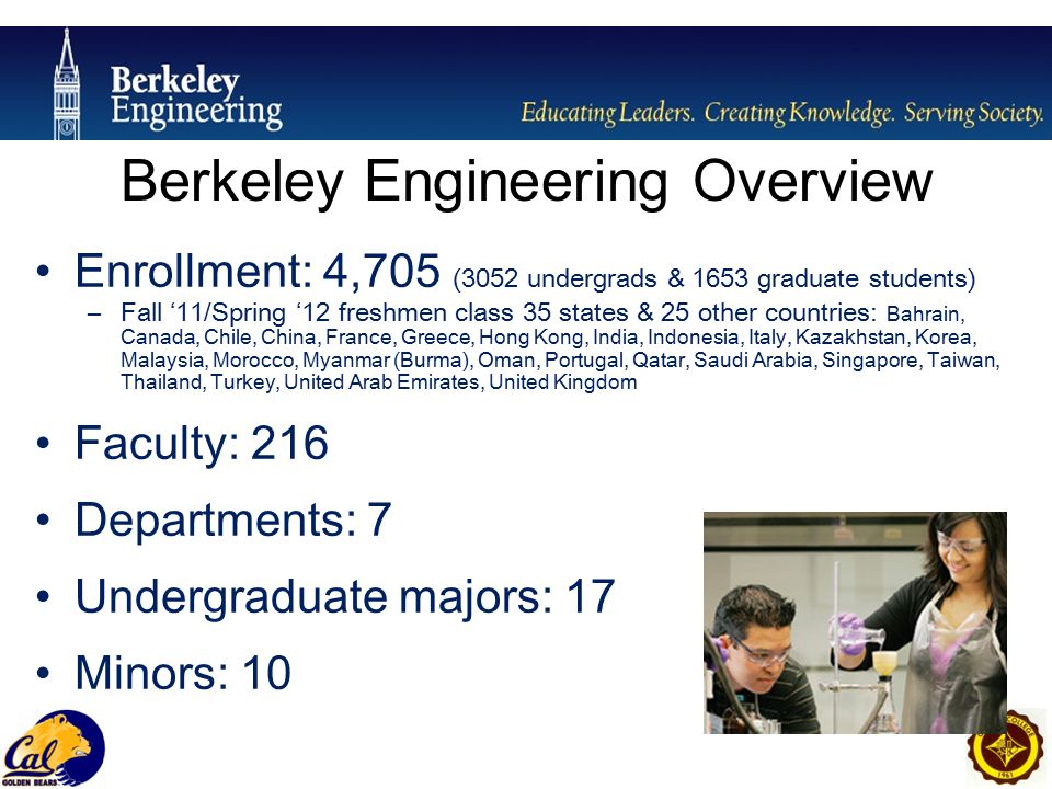 Enrollment: 4,705 (3052 undergrads & 1653 graduate students) –Fall '11/Spring '12 freshmen class 35 states & 25 other countries: Bahrain, Canada, Chile, China, France, Greece, Hong Kong, India, Indonesia, Italy, Kazakhstan, Korea, Malaysia, Morocco, Myanmar (Burma), Oman, Portugal, Qatar, Saudi Arabia, Singapore, Taiwan, Thailand, Turkey, United Arab Emirates, United Kingdom Faculty: 216 Departments: 7 Undergraduate majors: 17 Minors: 10 Berkeley Engineering Overview