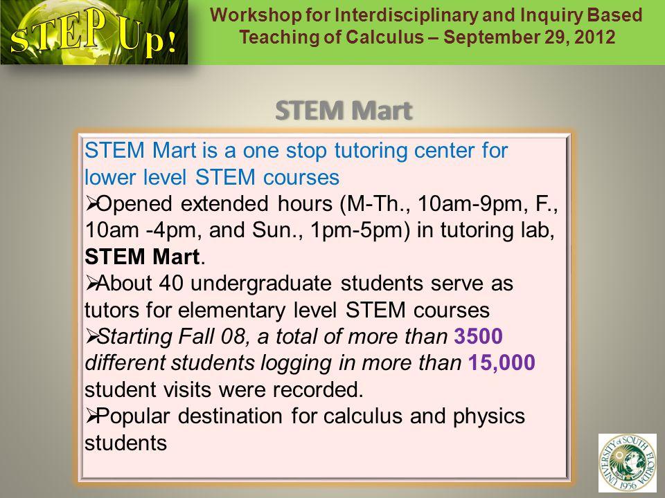 Workshop for Interdisciplinary and Inquiry Based Teaching of Calculus – September 29, 2012 11 STEM MartSTEM Mart STEM Mart is a one stop tutoring center for lower level STEM courses  Opened extended hours (M-Th., 10am-9pm, F., 10am -4pm, and Sun., 1pm-5pm) in tutoring lab, STEM Mart.