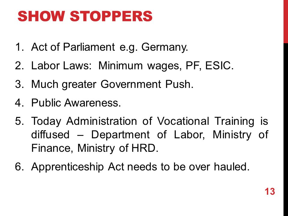 SHOW STOPPERS 1.Act of Parliament e.g. Germany. 2.Labor Laws: Minimum wages, PF, ESIC.