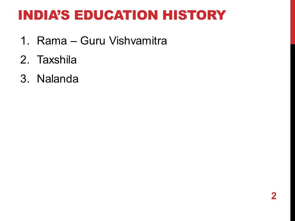 INDIA'S EDUCATION HISTORY 1.Rama – Guru Vishvamitra 2.Taxshila 3.Nalanda 2