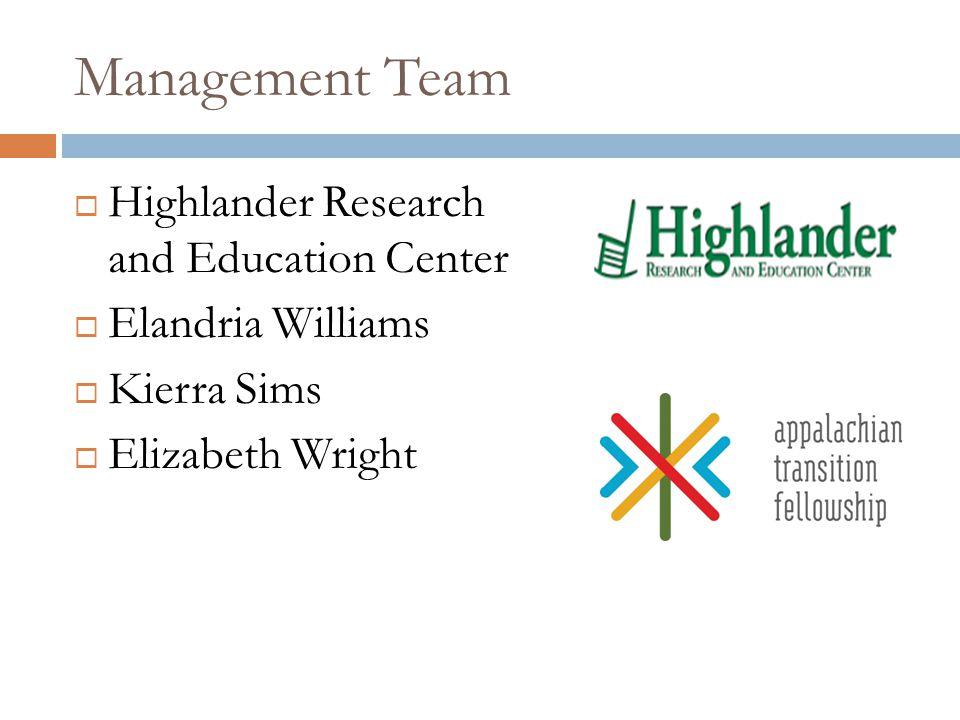 Management Team  Highlander Research and Education Center  Elandria Williams  Kierra Sims  Elizabeth Wright