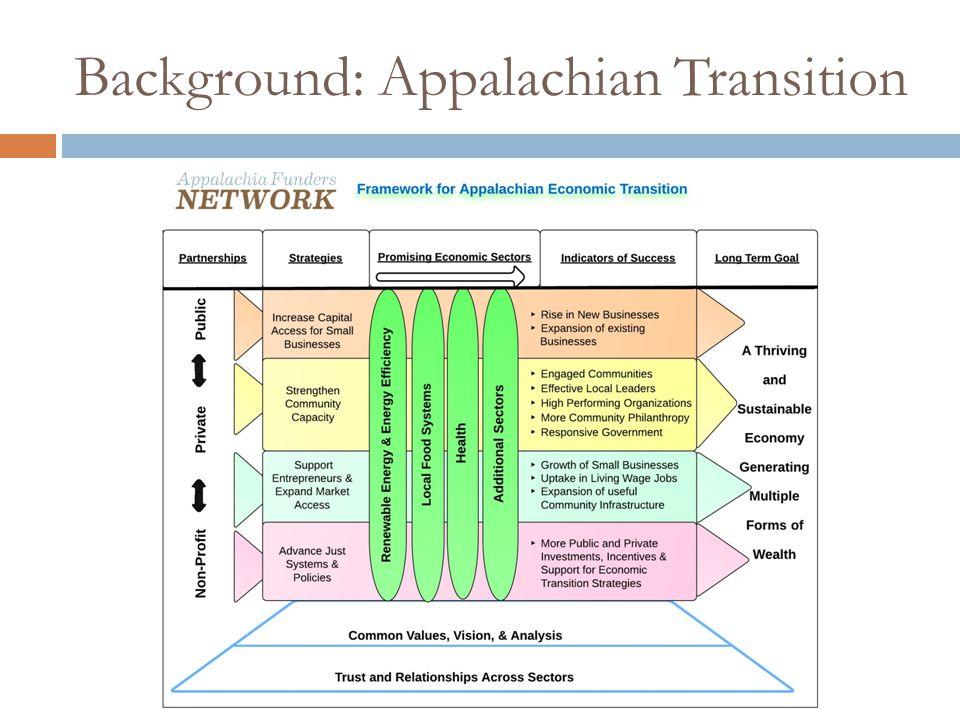 Background: Appalachian Transition