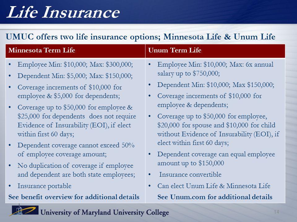 Life Insurance 14 UMUC offers two life insurance options; Minnesota Life & Unum Life Minnesota Term LifeUnum Term Life Employee Min: $10,000; Max: $30