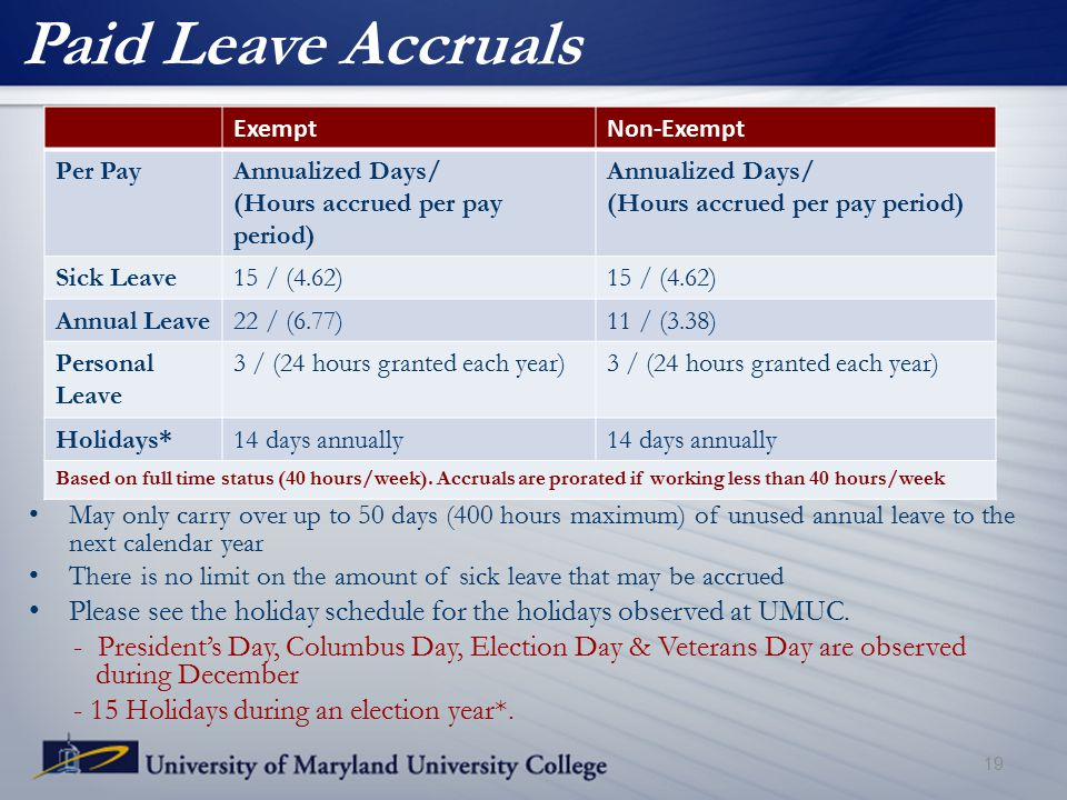 Paid Leave Accruals May only carry over up to 50 days (400 hours maximum) of unused annual leave to the next calendar year There is no limit on the am