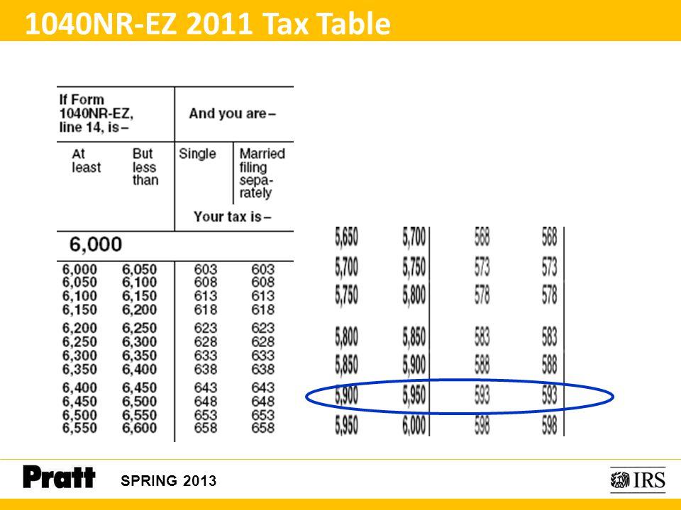 1040NR-EZ 2011 Tax Table SPRING 2013